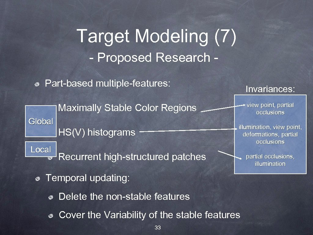 Target Modeling (7) - Proposed Research Part-based multiple-features: Invariances: view point, partial occlusions Maximally