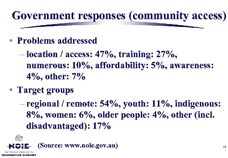 Government responses (community access) • Problems addressed – location / access: 47%, training: 27%,