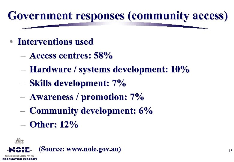 Government responses (community access) • Interventions used – Access centres: 58% – Hardware /