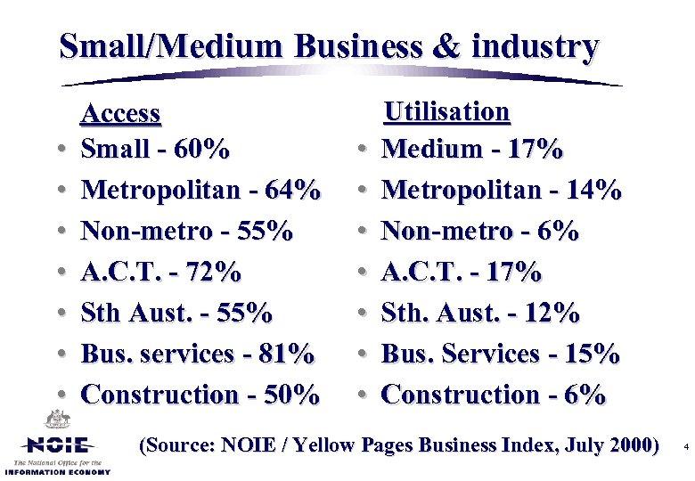 Small/Medium Business & industry • • Access Small - 60% Metropolitan - 64% Non-metro