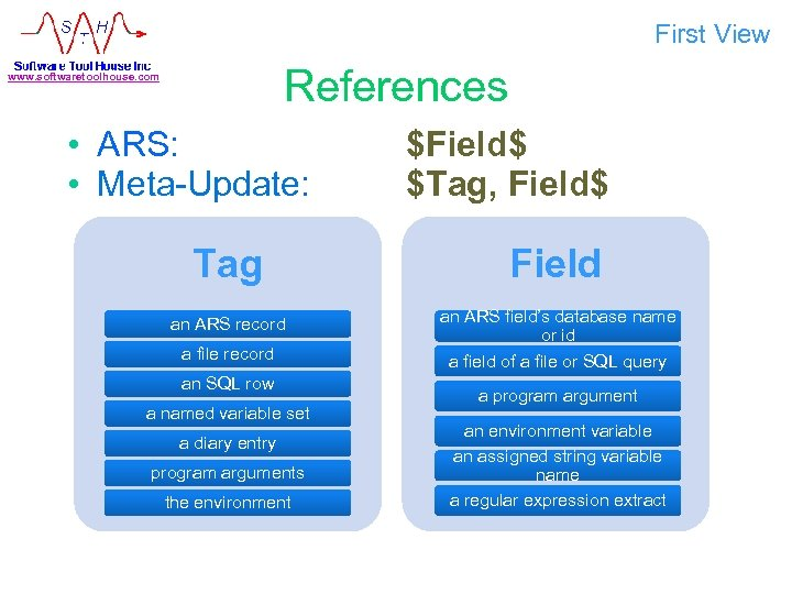 First View References www. softwaretoolhouse. com • ARS: • Meta-Update: $Field$ $Tag, Field$ Tag