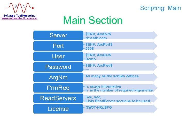 Scripting: Main www. softwaretoolhouse. com Main Section Server • $ENV, Ars. Svr$ • dev.
