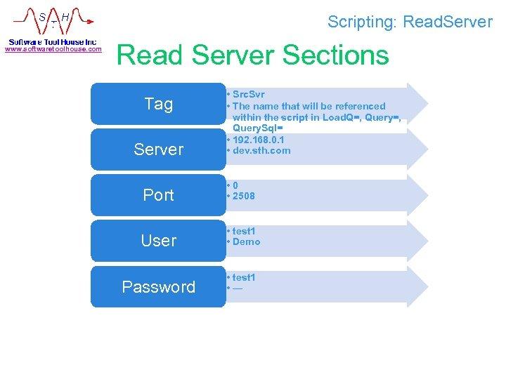 Scripting: Read. Server www. softwaretoolhouse. com Read Server Sections Tag Server • Src. Svr