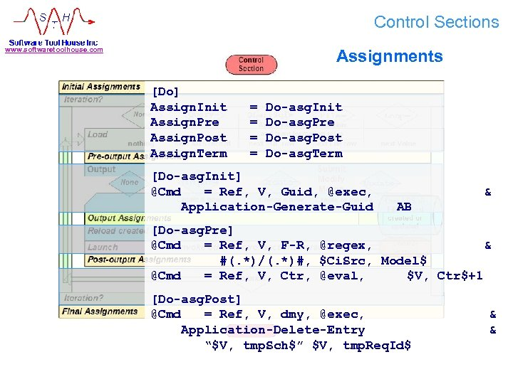 Control Sections www. softwaretoolhouse. com Assignments [Do] Assign. Init Assign. Pre Assign. Post Assign.