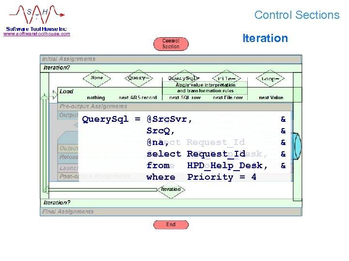 Control Sections www. softwaretoolhouse. com Iteration Query. Sql = Src. Q, @Src. Svr, @na,