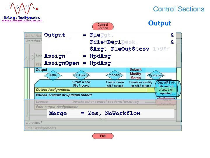 Control Sections www. softwaretoolhouse. com Output Update Create = Hpd. Tgt, Fle, & =