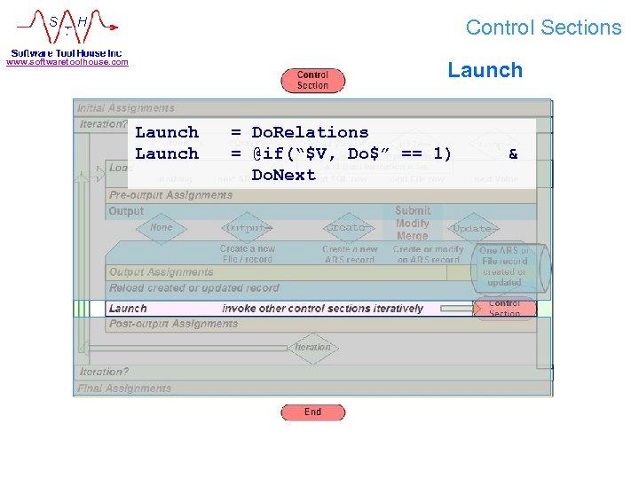 """Control Sections www. softwaretoolhouse. com Launch = Do. Relations = @if(""""$V, Do$"""" == 1)"""