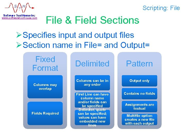 Scripting: File www. softwaretoolhouse. com File & Field Sections Ø Specifies input and output