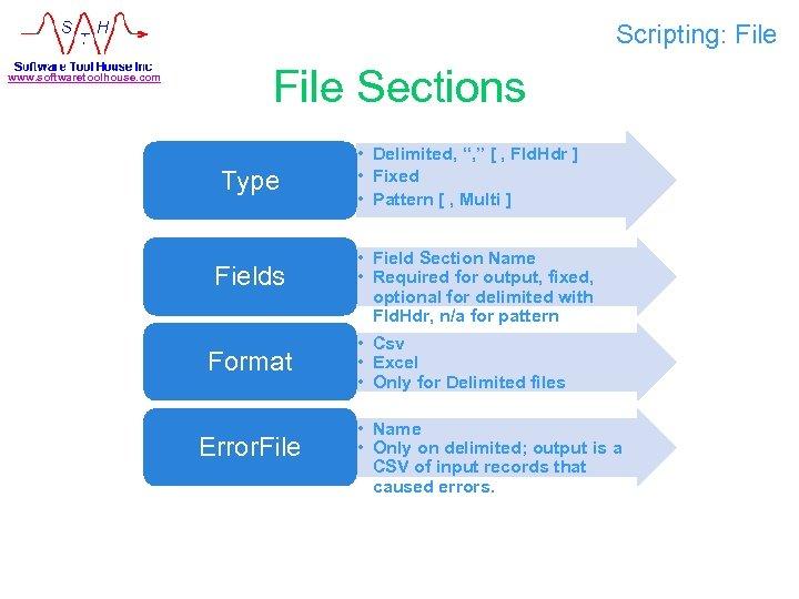 Scripting: File www. softwaretoolhouse. com File Sections Type Fields Format Error. File • Delimited,