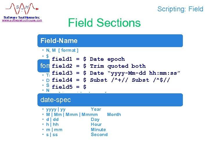 Scripting: Field www. softwaretoolhouse. com Field Sections Field-Name • N, M [ format ]