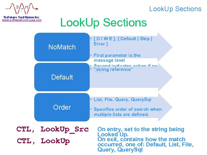 Look. Up Sections www. softwaretoolhouse. com Look. Up Sections No. Match Default • [