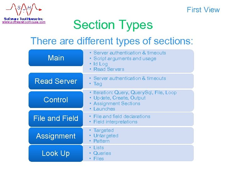 First View Section Types www. softwaretoolhouse. com There are different types of sections: Main