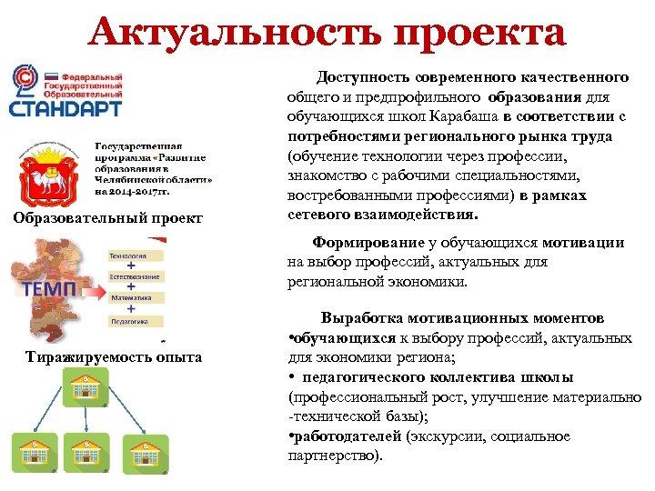 Актуальность проекта Образовательный проект Доступность современного качественного общего и предпрофильного образования для обучающихся школ
