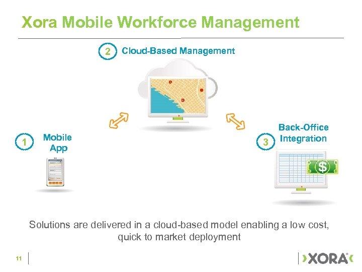 Xora Mobile Workforce Management 2 1 Mobile App Cloud-Based Management 3 Back-Office Integration Solutions