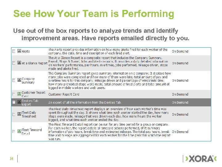 See How Your Team is Performing Use out of the box reports to analyze