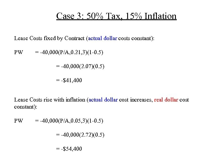 Case 3: 50% Tax, 15% Inflation Lease Costs fixed by Contract (actual dollar costs