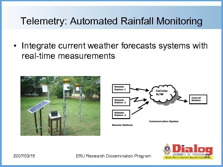 Telemetry: Automated Rainfall Monitoring • Integrate current weather forecasts systems with real-time measurements 2007/03/15