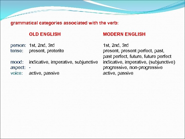 grammatical categories associated with the verb: OLD ENGLISH person: 1 st, 2 nd, 3