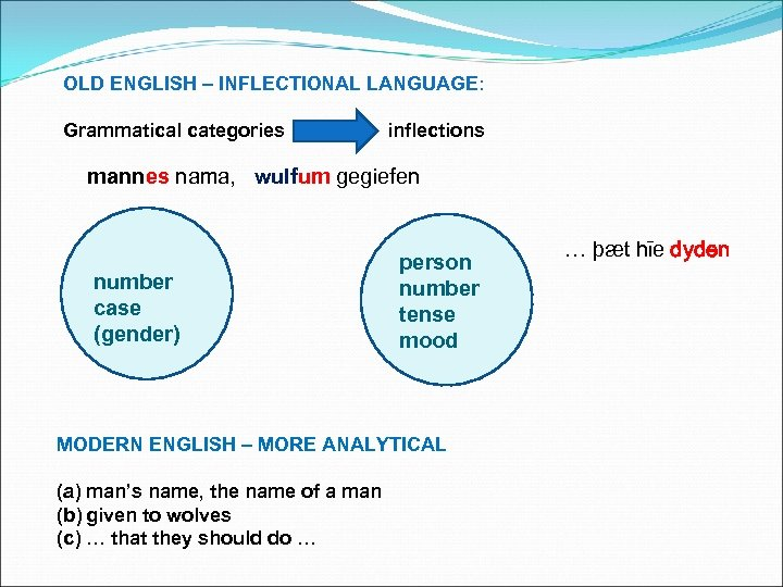 OLD ENGLISH – INFLECTIONAL LANGUAGE: Grammatical categories inflections mannes nama, wulfum gegiefen number case