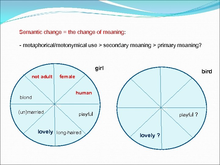 Semantic change = the change of meaning: - metaphorical/metonymical use > secondary meaning >