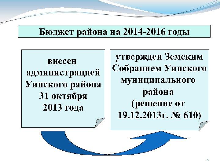Бюджет района на 2014 -2016 годы внесен администрацией Уинского района 31 октября 2013 года