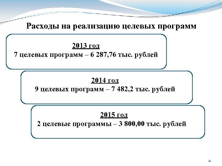 Расходы на реализацию целевых программ 2013 год 7 целевых программ – 6 287, 76