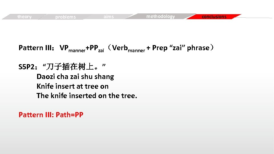 """theory Simple problems aims Free methodology conclusions Pattern III:VPmanner+PPzai(Verbmanner + Prep """"zai"""" phrase) S"""
