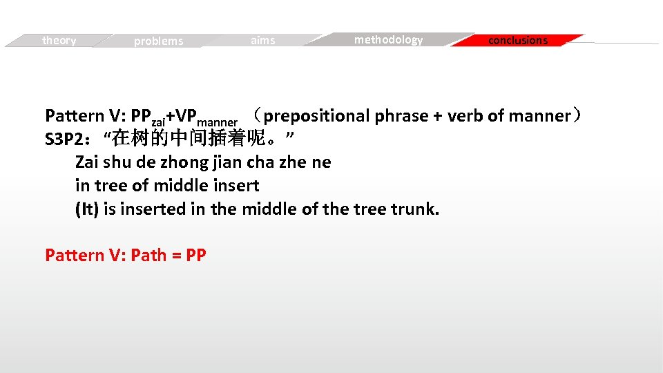 theory Simple problems aims Free methodology conclusions Pattern V: PPzai+VPmanner (prepositional phrase + verb