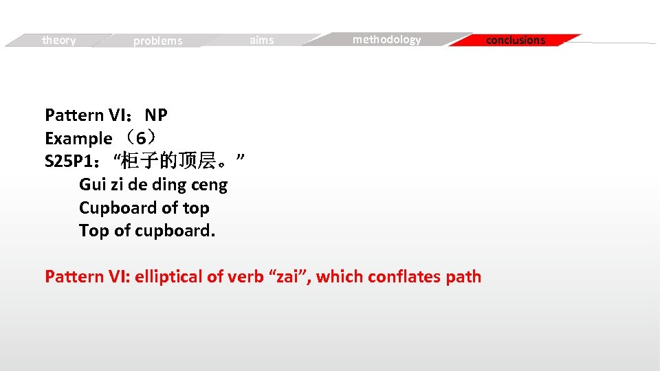 """theory Simple problems aims Free methodology Pattern VI:NP Example (6) S 25 P 1:""""柜子的顶层。"""""""