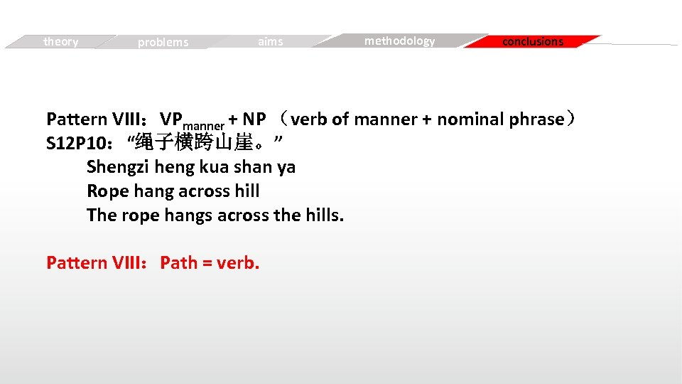theory Simple problems aims Free methodology conclusions Pattern VIII:VPmanner + NP (verb of manner