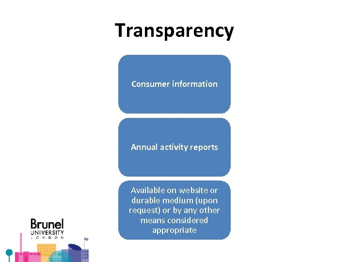 Transparency Consumer information Annual activity reports Available on website or durable medium (upon request)