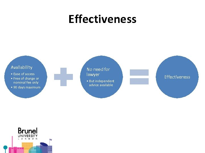 Effectiveness Availability • Ease of access • Free of charge or nominal fee only