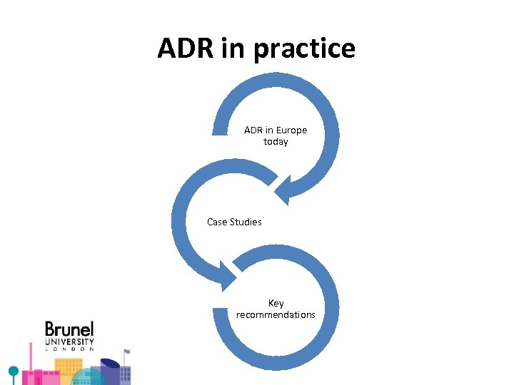 ADR in practice ADR in Europe today Case Studies Key recommendations