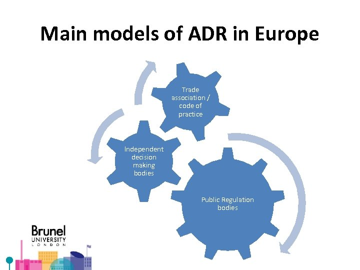 Main models of ADR in Europe Trade association / code of practice Independent decision