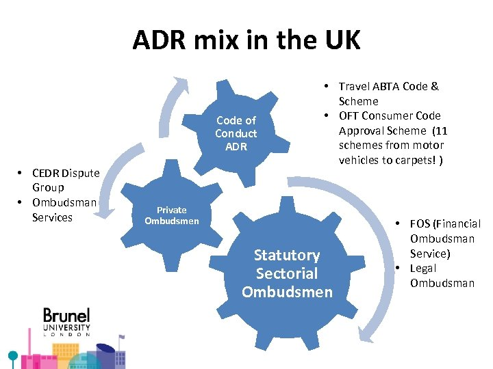 ADR mix in the UK Code of Conduct ADR • CEDR Dispute Group •