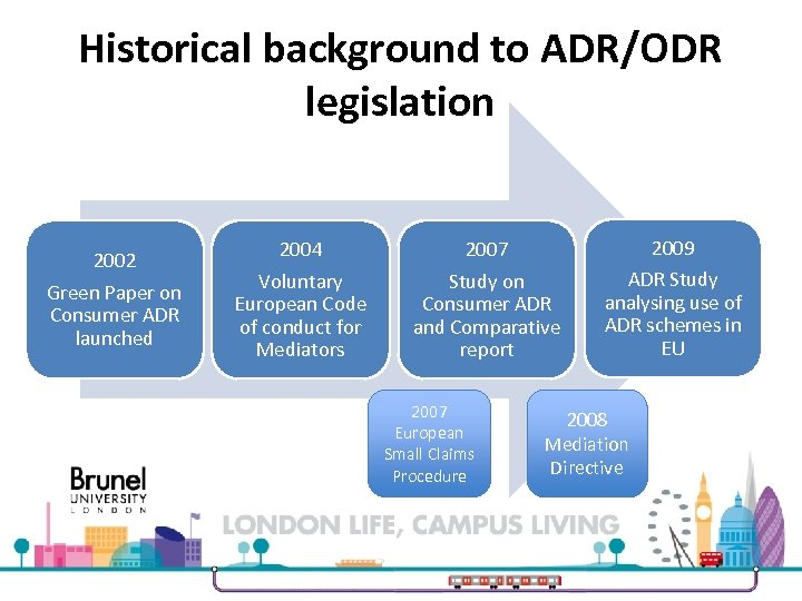 Historical background to ADR/ODR legislation 2002 Green Paper on Consumer ADR launched 2004 Voluntary