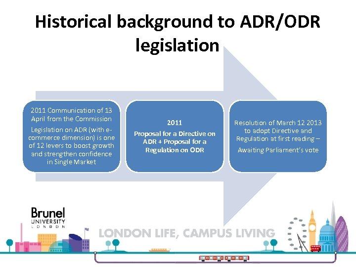 Historical background to ADR/ODR legislation 2011 Communication of 13 April from the Commission Legislation