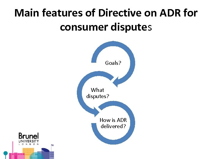 Main features of Directive on ADR for consumer disputes Goals? What disputes? How is
