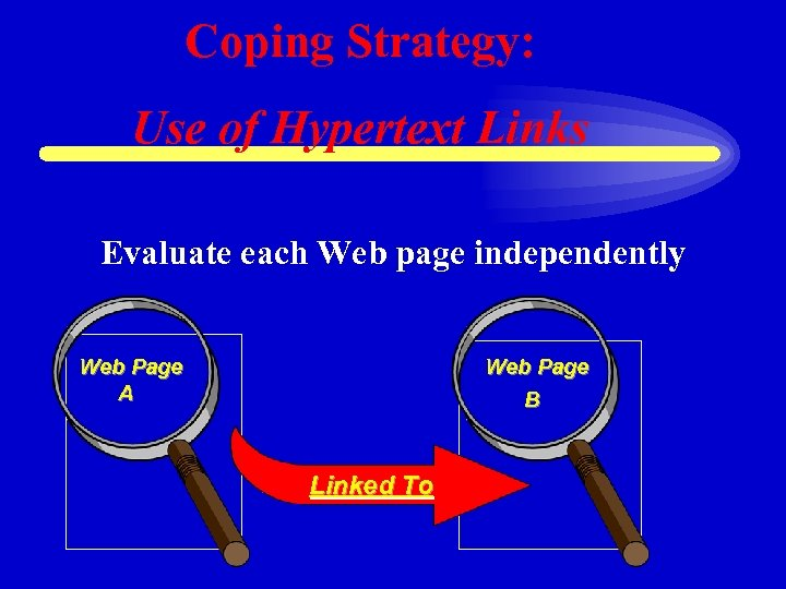 Coping Strategy: Use of Hypertext Links Evaluate each Web page independently Web Page A