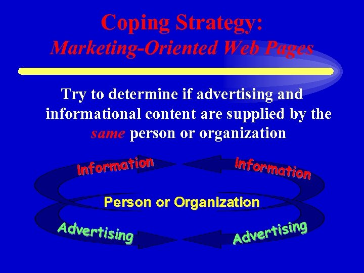 Coping Strategy: Marketing-Oriented Web Pages Try to determine if advertising and informational content are