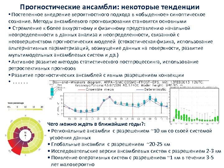Прогностические ансамбли: некоторые тенденции • Постепенное внедрение вероятностного подхода в «обыденное» синоптическое сознание. Методы