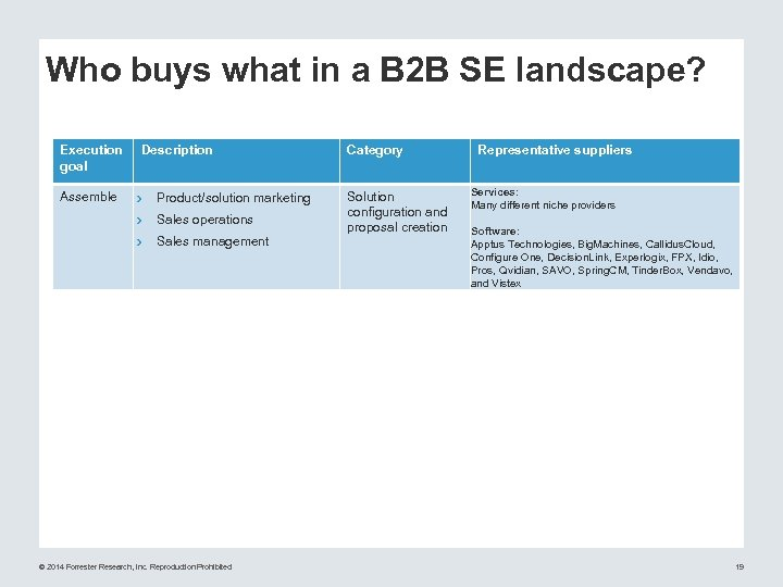 Who buys what in a B 2 B SE landscape? Execution goal Description ›