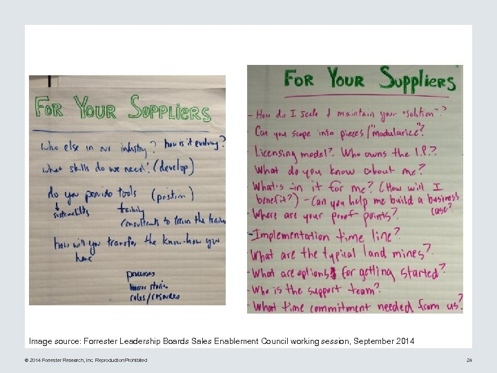 Image source: Forrester Leadership Boards Sales Enablement Council working session, September 2014 © 2014
