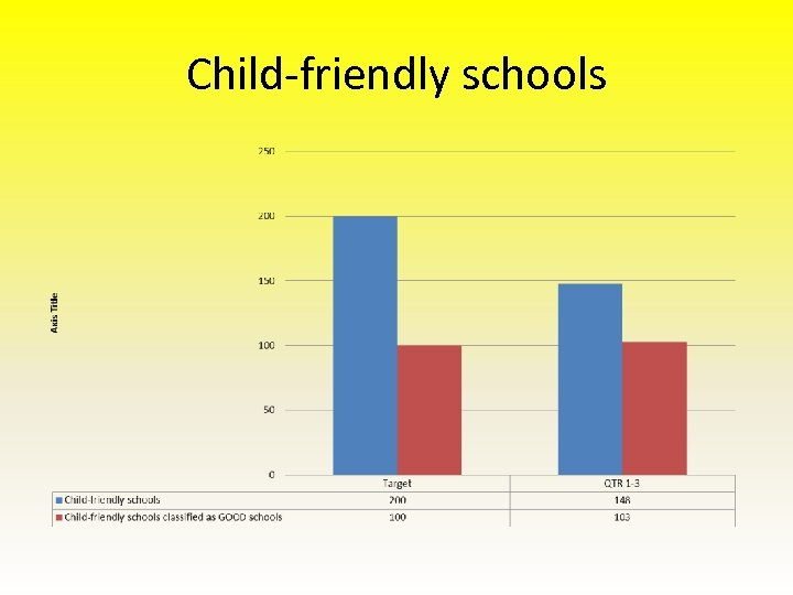 Child-friendly schools