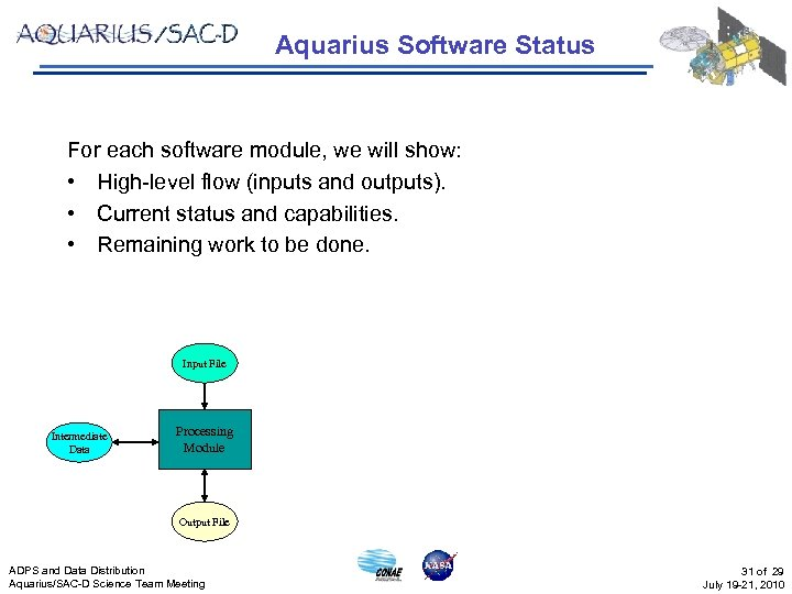 Aquarius Software Status For each software module, we will show: • High-level flow (inputs