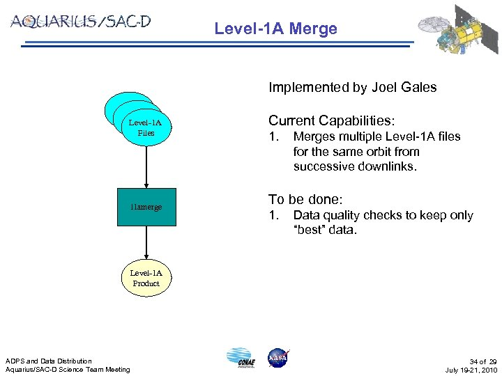 Level-1 A Merge Implemented by Joel Gales Level-1 A Files l 1 amerge Current