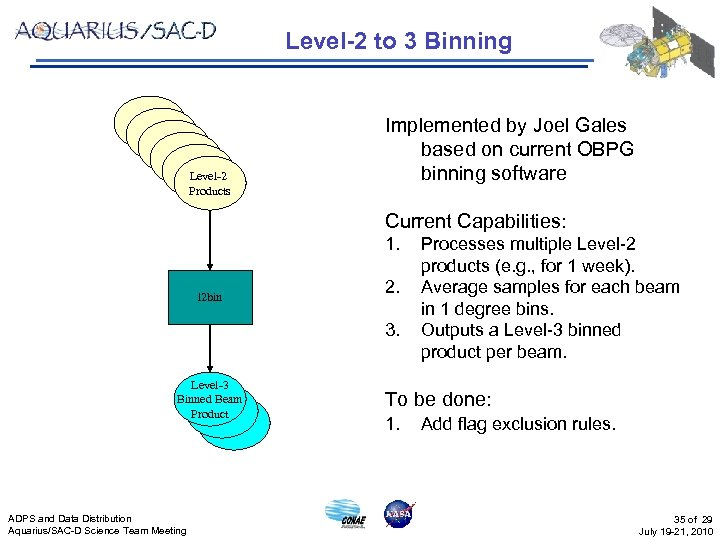 Level-2 to 3 Binning Level-2 Products Implemented by Joel Gales based on current OBPG