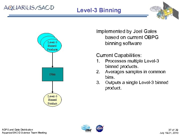 Level-3 Binning Level-3 Binned Products Implemented by Joel Gales based on current OBPG binning