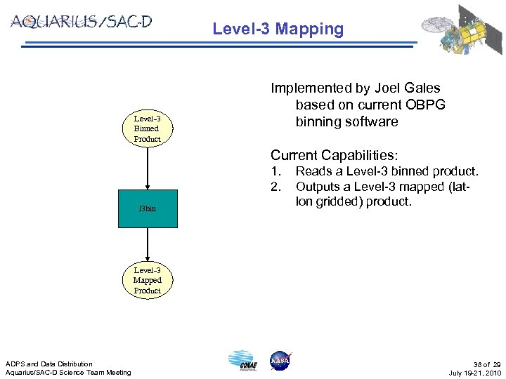 Level-3 Mapping Level-3 Binned Product Implemented by Joel Gales based on current OBPG binning