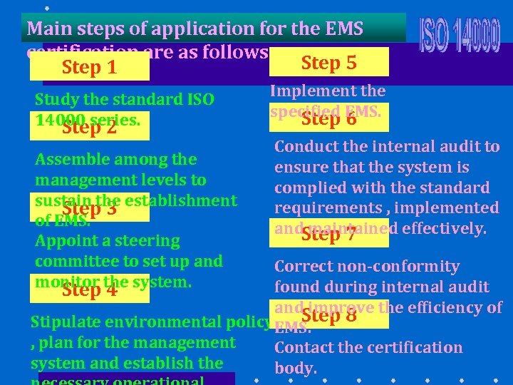 Main steps of application for the EMS certification are as follows : Step 5